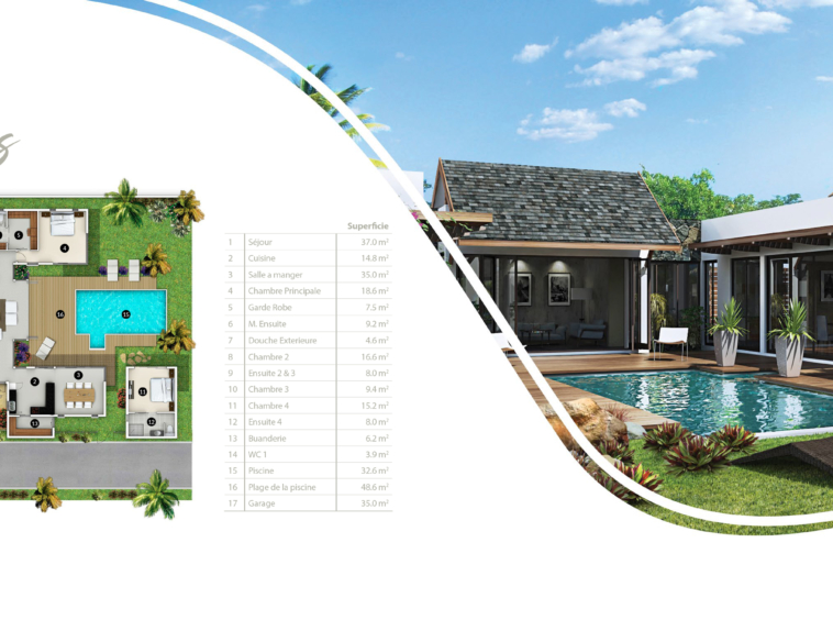 Programme de Développement Immobilier (PDS)